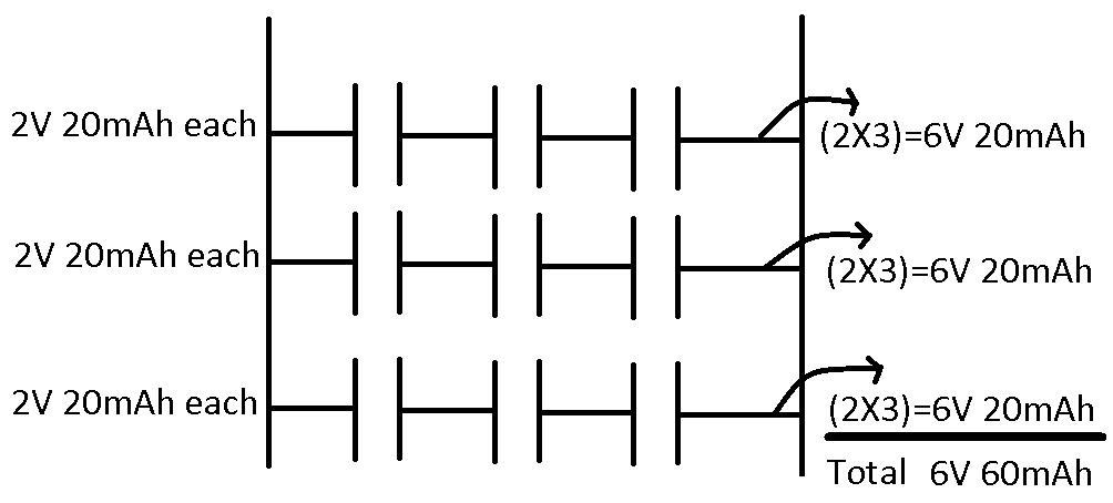 442a 913 2015